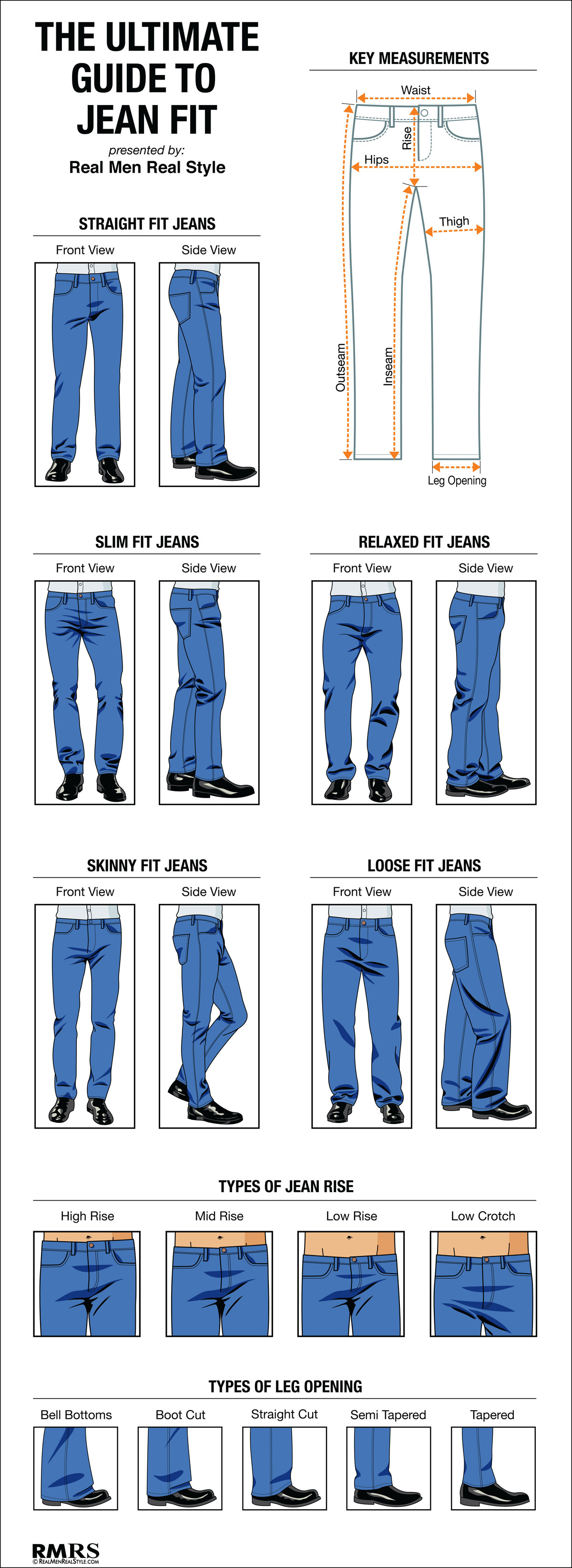 How jeans should fit infographic