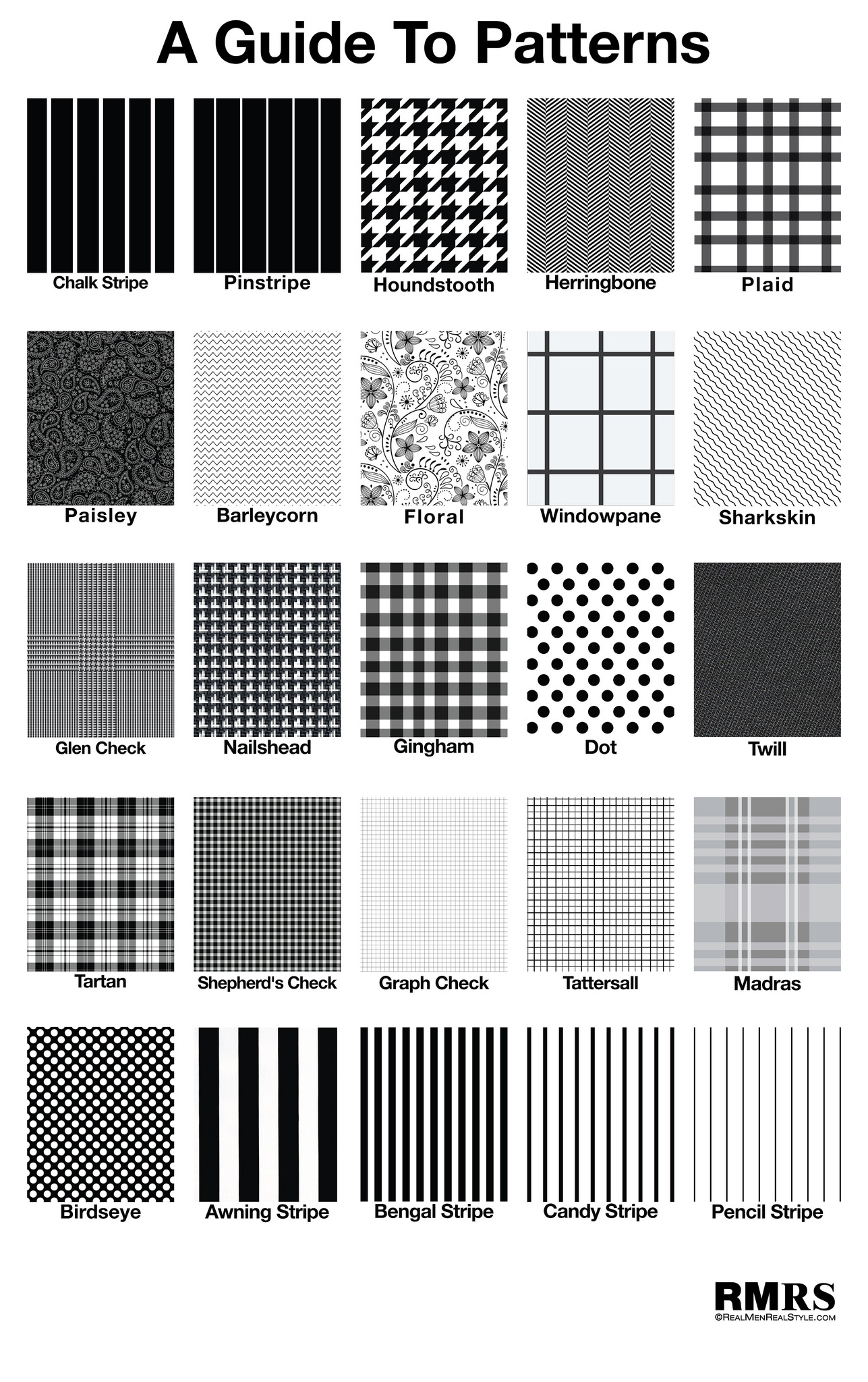A Guide To Patterns